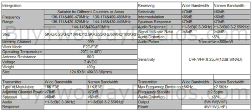 KG-UV8D Specifications