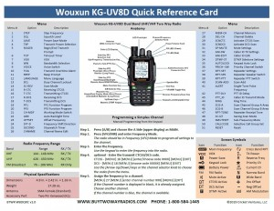 Wouxun KG-UV8D Quick Reference Card