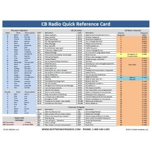 CB Radio Quick Reference Card