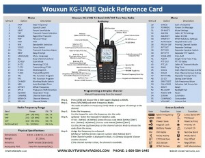 Wouxun KG-UV8E Quick Reference Card