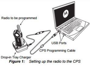 Motorola DLR Series Programming Setup