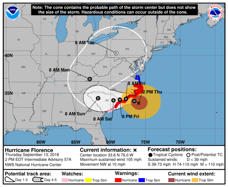 Hurricane Florence Tracking Map